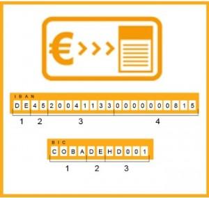 Prélèvement automatique de ses crédits:a quoi servent les dénominations IBAN et BIC?