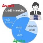 Rachat de crédit très important – comment faire?
