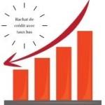 Trouver un organisme de rachat de crédit avec un taux bas