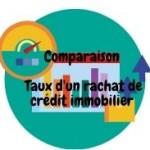 Comparaison des taux d'un rachat de crédit immobilier: informations à savoir