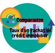 Comparer les taux de rachat du crédit immobilier: pourquoi et comment ?