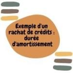 Exemple d'un rachat de crédits avec durée d'amortissement